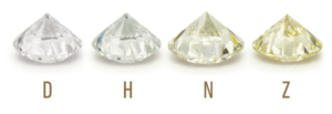 Understanding your Diamonds: The 4 C's